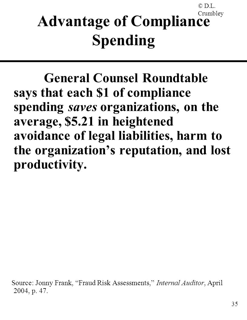 Advantage of Compliance Spending