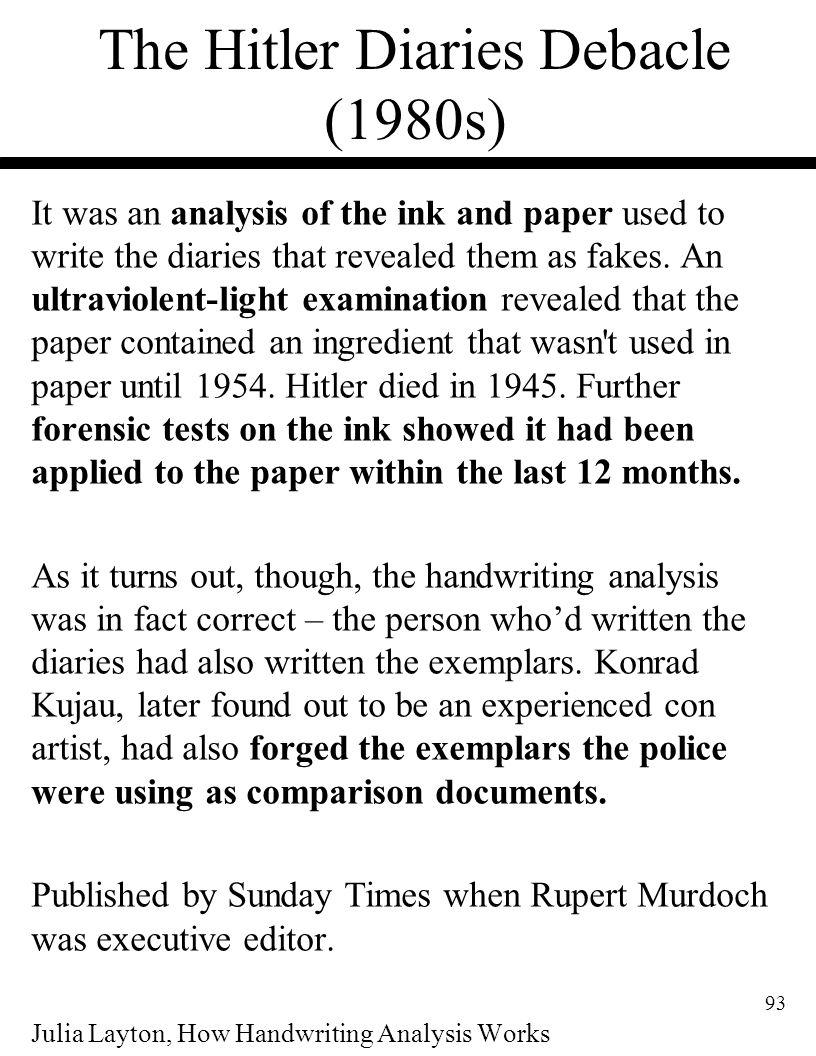 The Hitler Diaries Debacle (1980s)