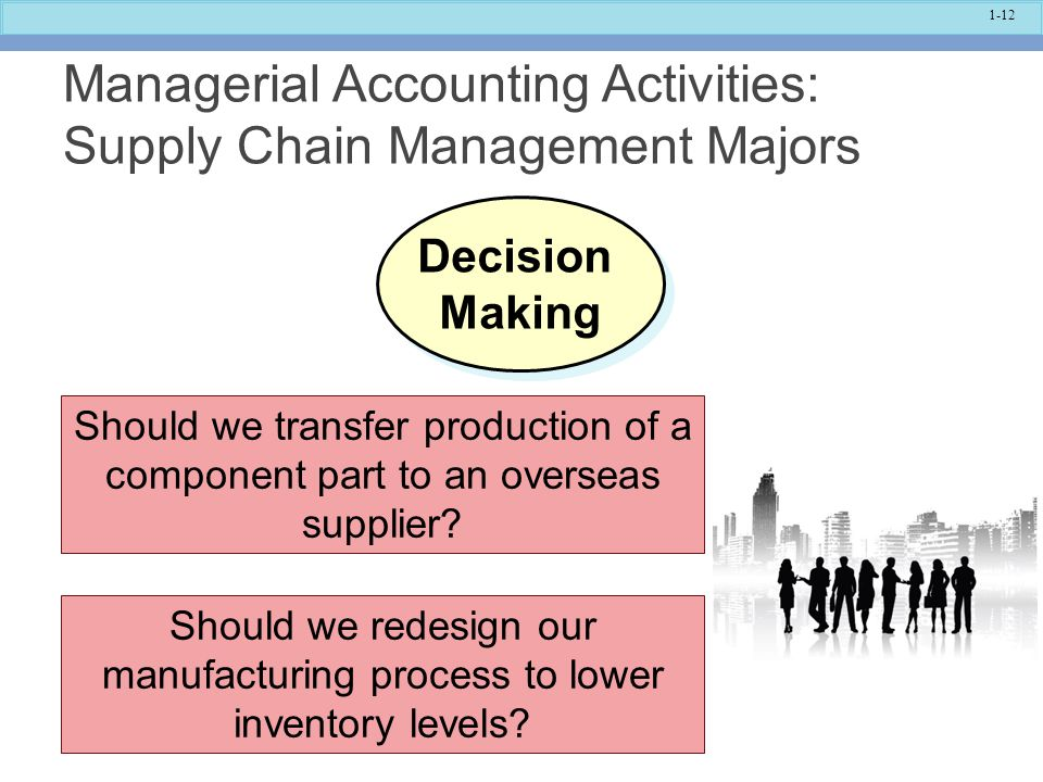 Managerial Accounting Activities: Supply Chain Management Majors