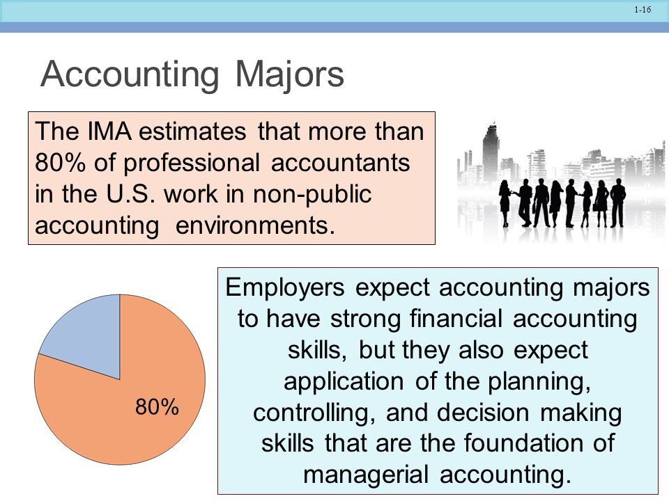 Accounting Majors The IMA estimates that more than 80% of professional accountants in the U.S. work in non-public accounting environments.