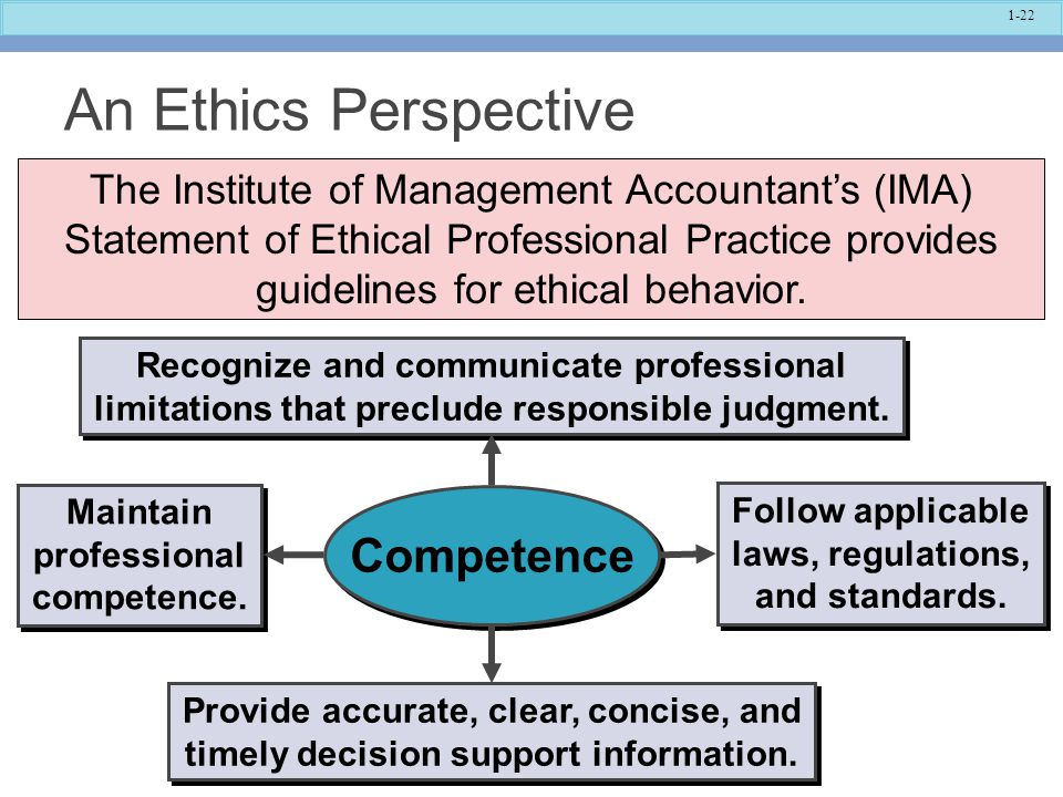 An Ethics Perspective Competence