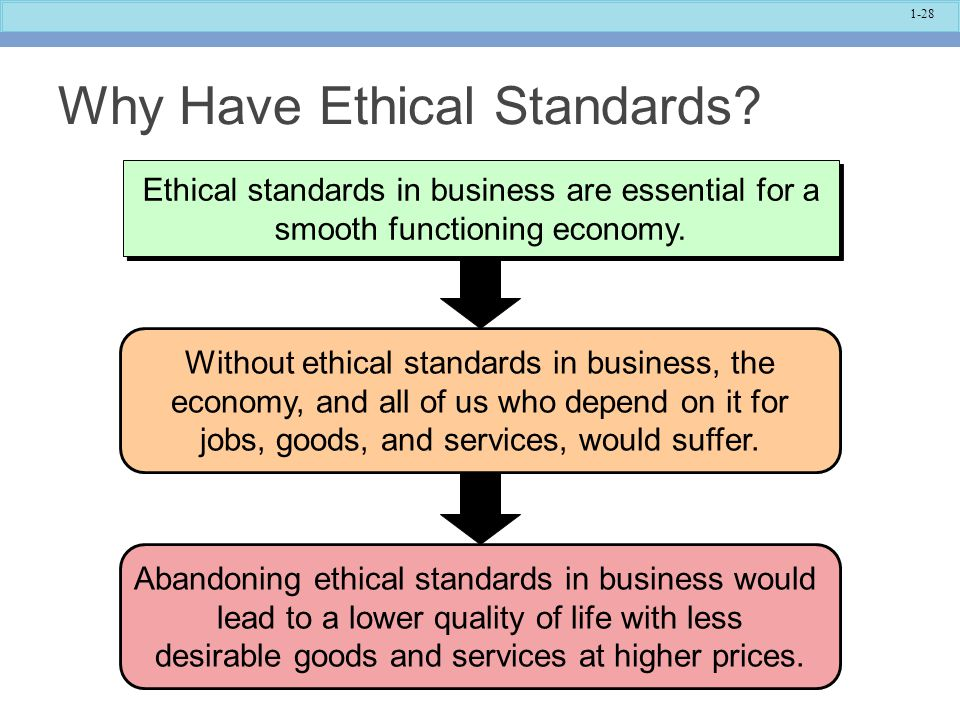 Why Have Ethical Standards