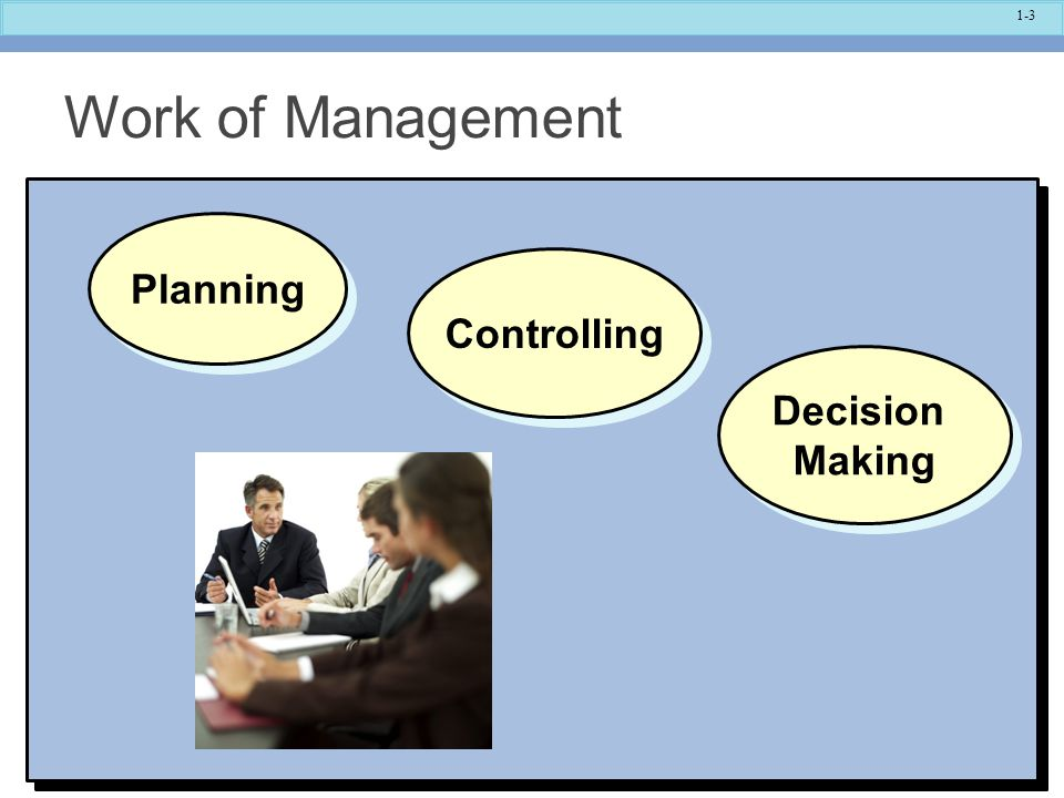Work of Management Planning Controlling Decision Making