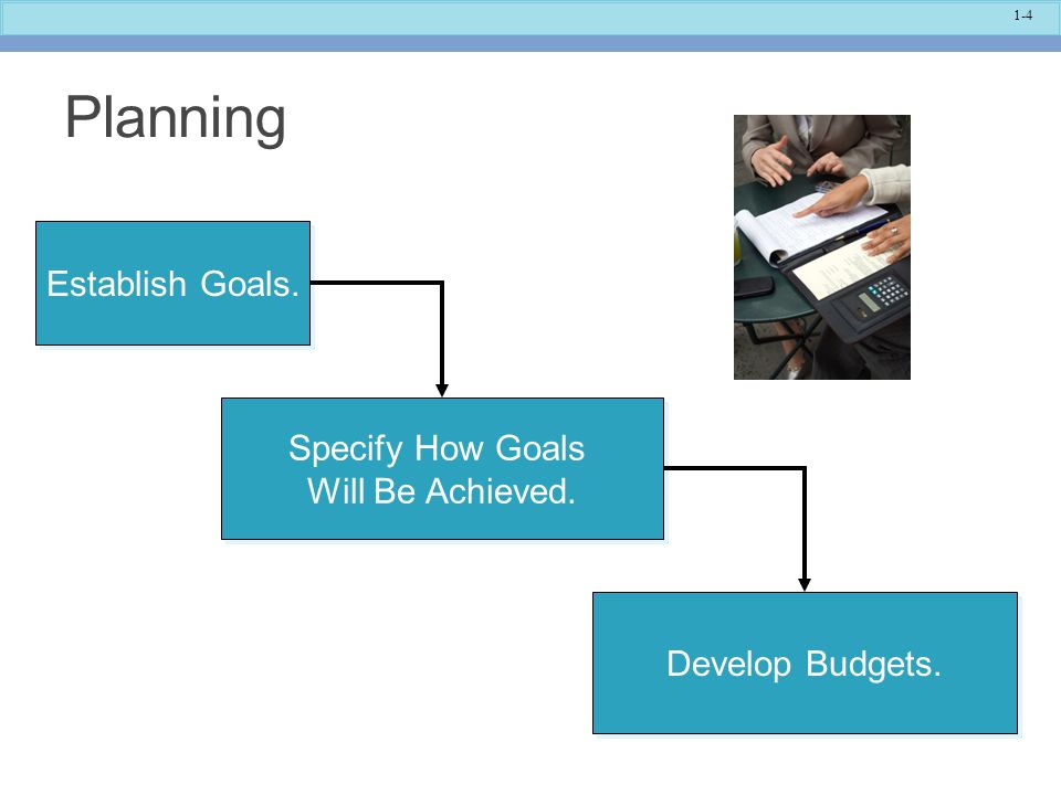 Planning Establish Goals. Specify How Goals Will Be Achieved.