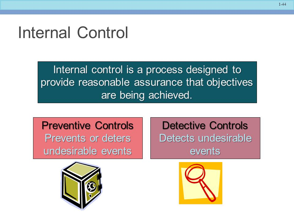 Internal Control Internal control is a process designed to provide reasonable assurance that objectives are being achieved.
