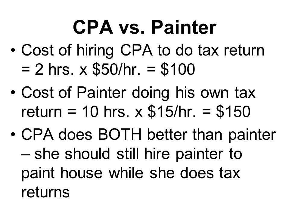 CPA vs. Painter Cost of hiring CPA to do tax return = 2 hrs. x $50/hr. = $100. Cost of Painter doing his own tax return = 10 hrs. x $15/hr. = $150.
