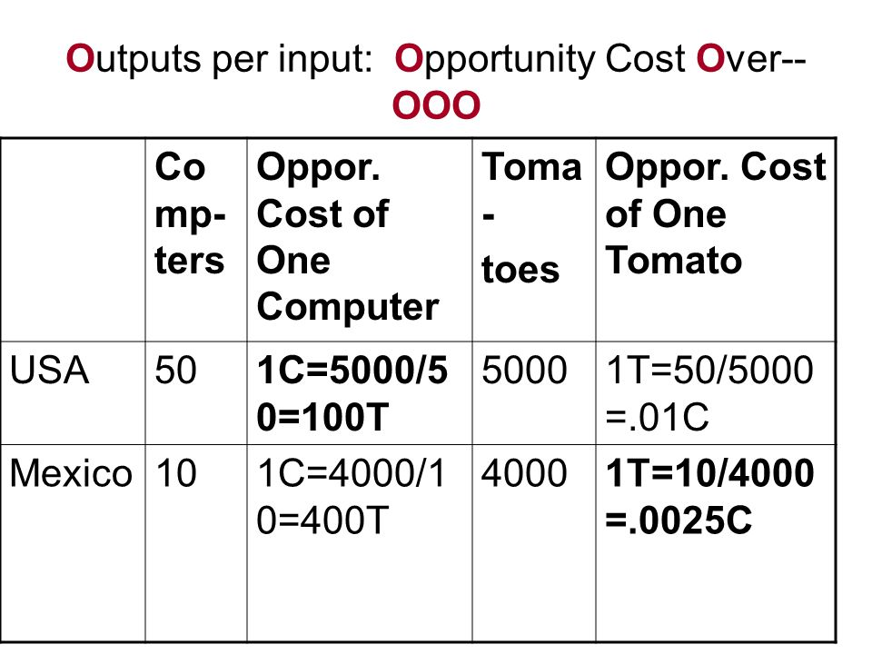 Outputs per input: Opportunity Cost Over--OOO