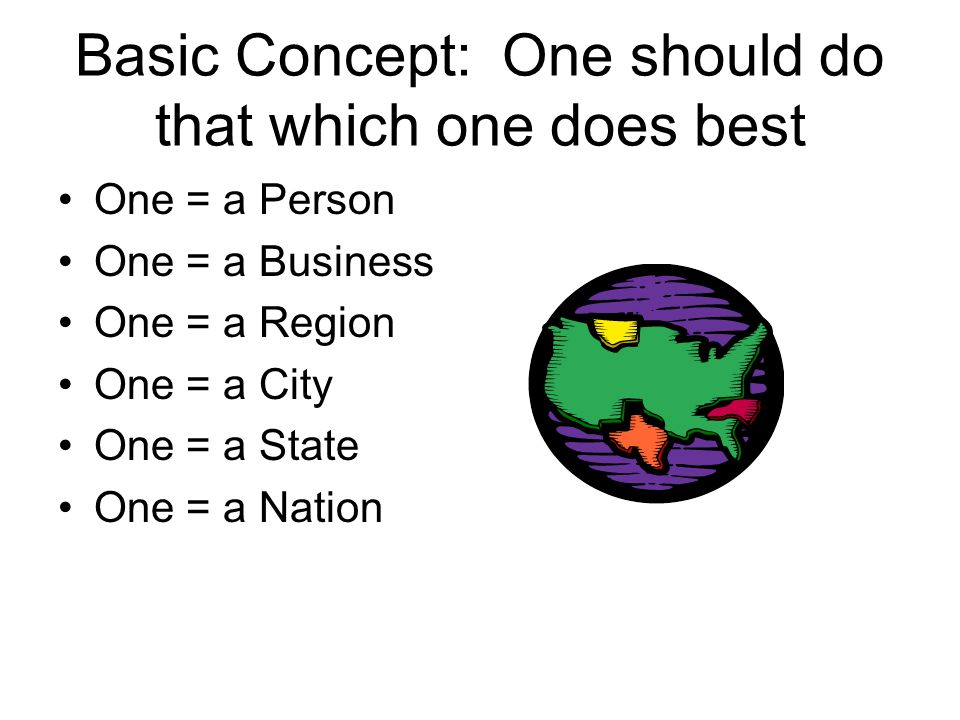 Basic Concept: One should do that which one does best