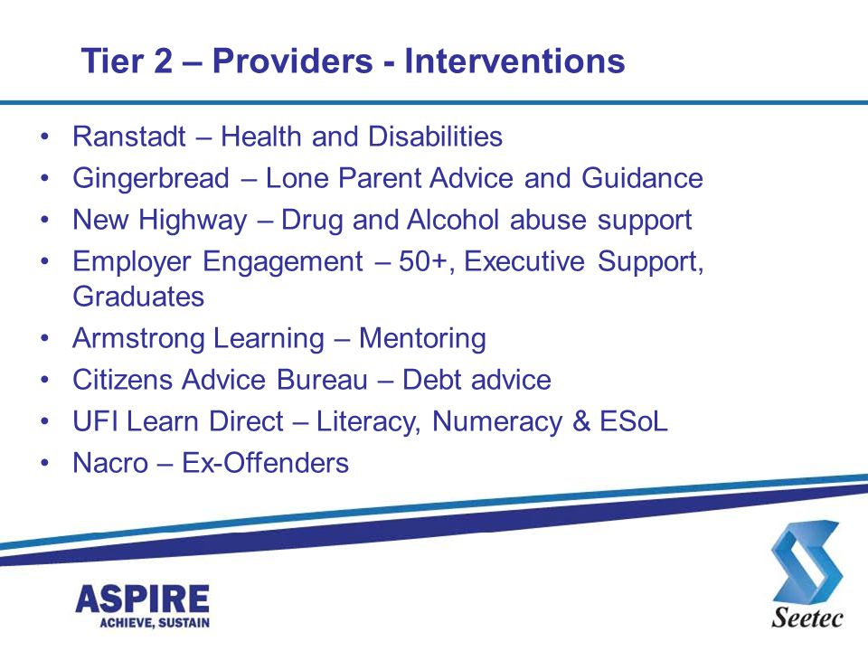 Tier 2 – Providers - Interventions