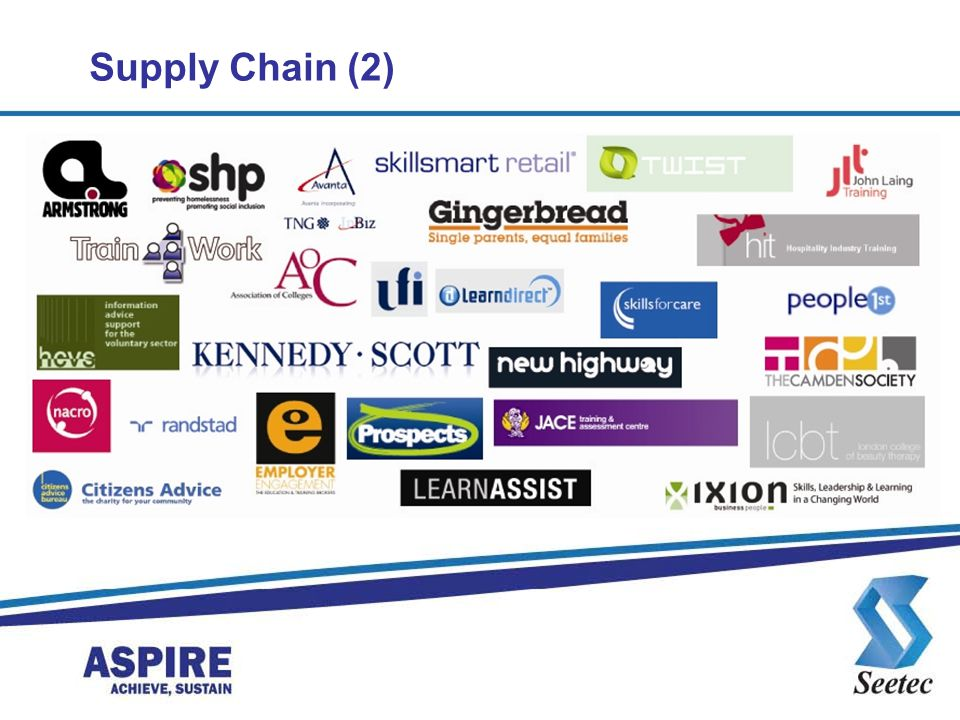 Supply Chain (2)