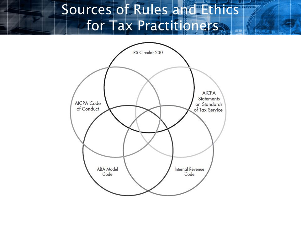 Sources of Rules and Ethics for Tax Practitioners