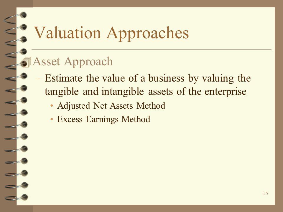 Valuation Approaches Asset Approach
