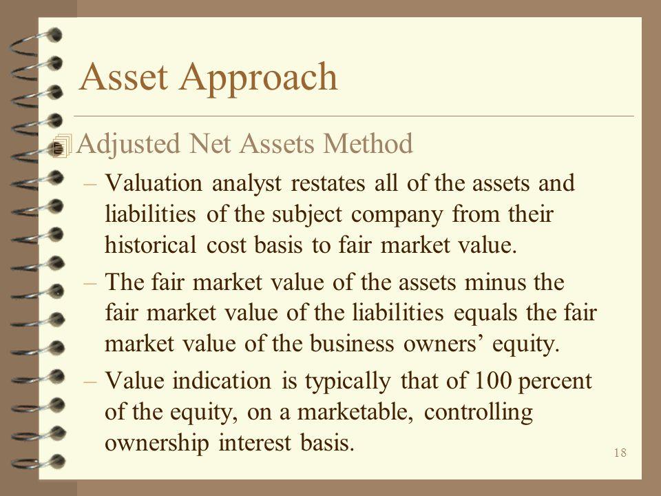 Asset Approach Adjusted Net Assets Method