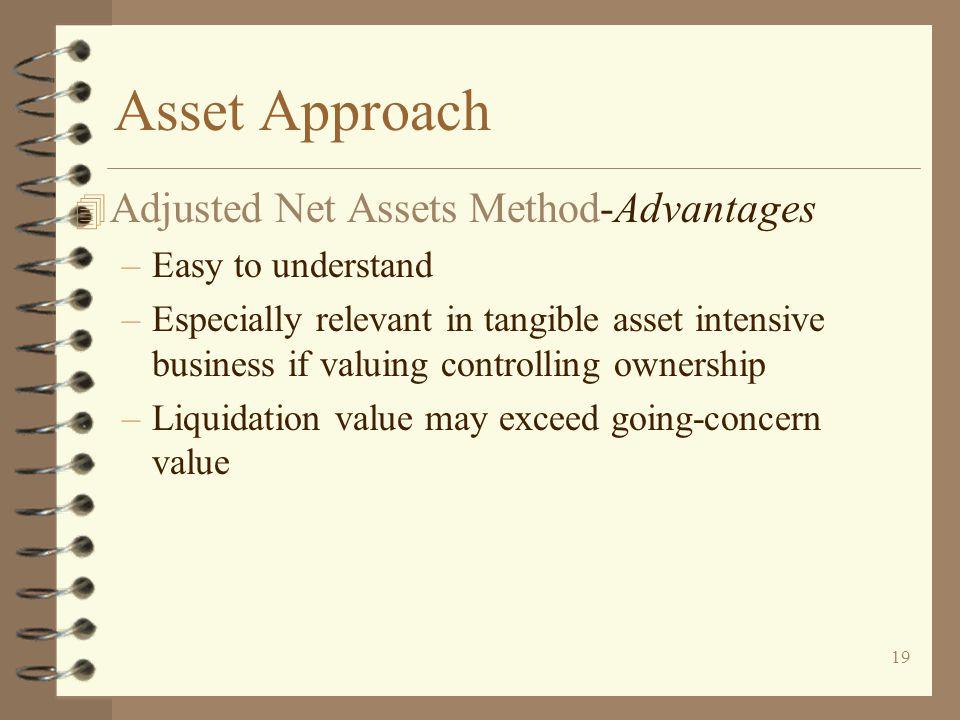 Asset Approach Adjusted Net Assets Method-Advantages