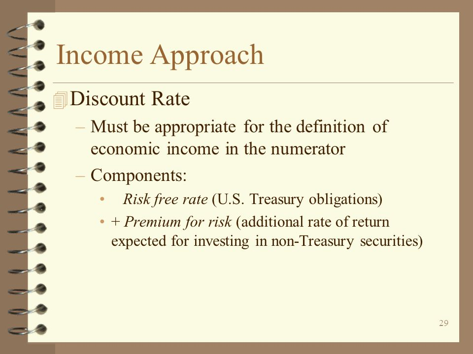 Income Approach Discount Rate