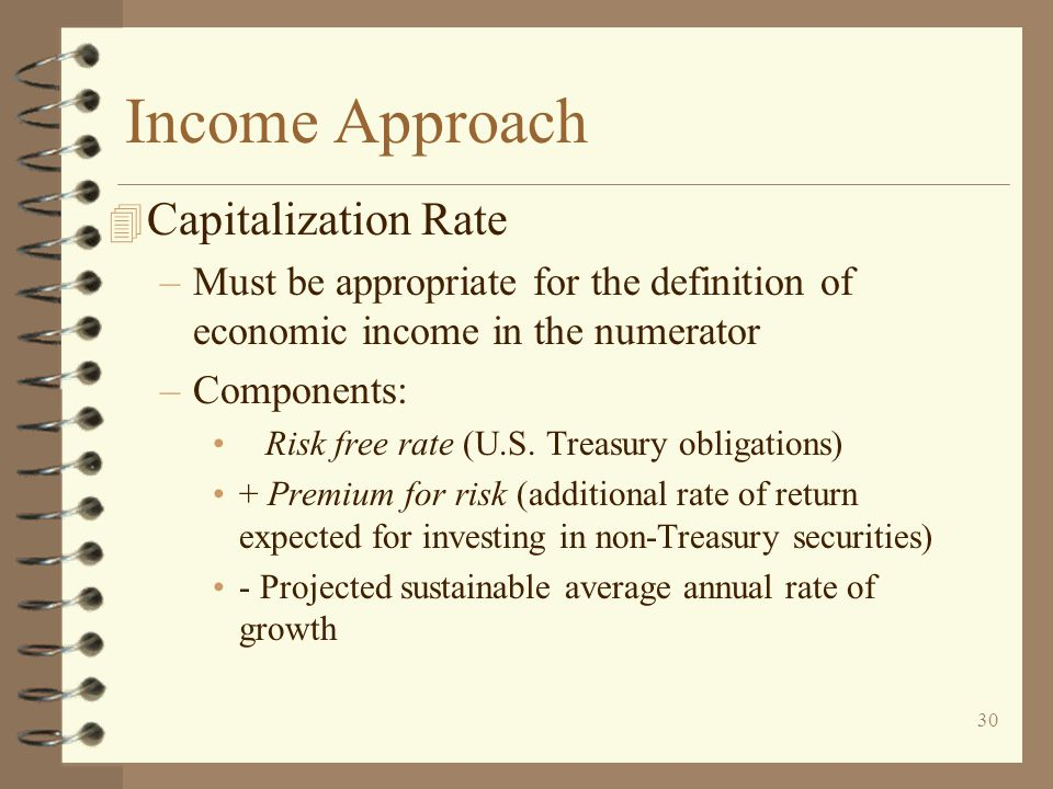 Income Approach Capitalization Rate