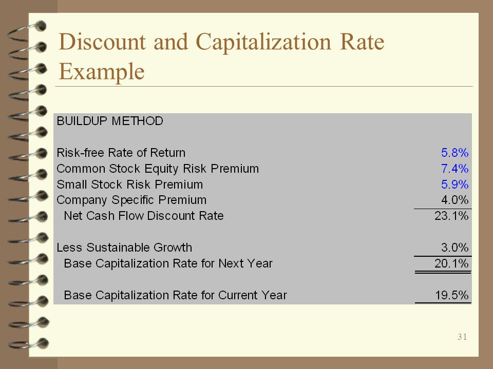 Discount and Capitalization Rate Example
