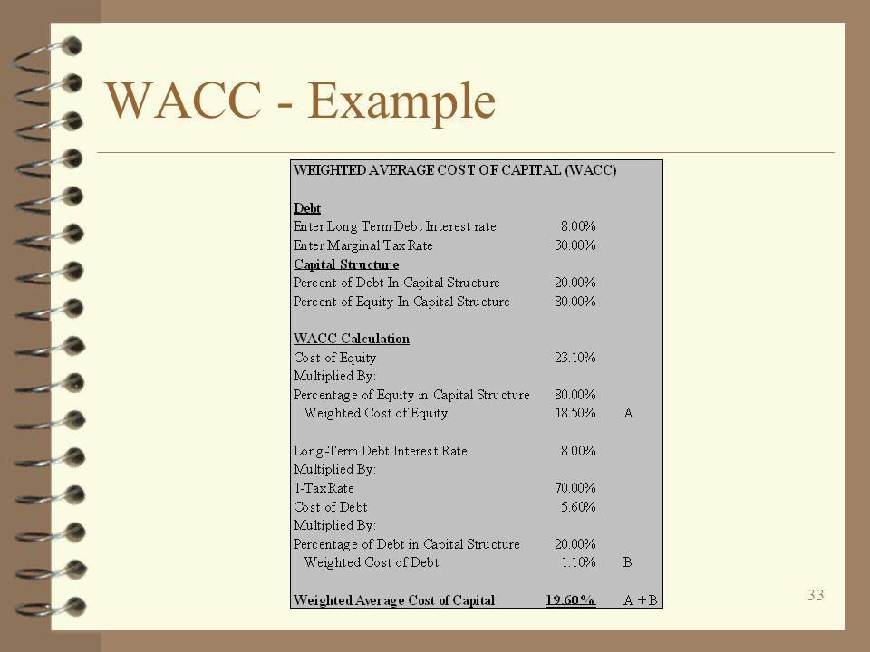 WACC - Example