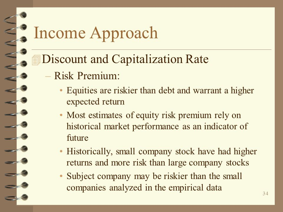 Income Approach Discount and Capitalization Rate Risk Premium: