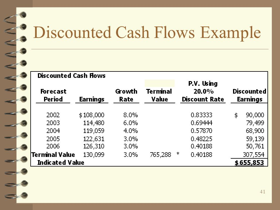 Discounted Cash Flows Example