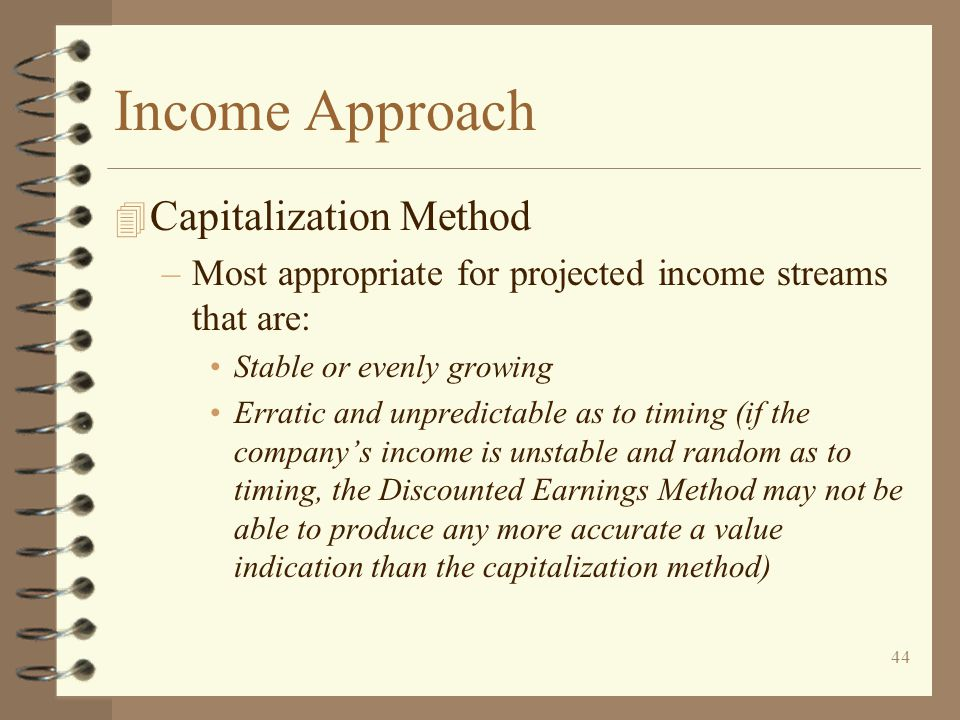 Income Approach Capitalization Method