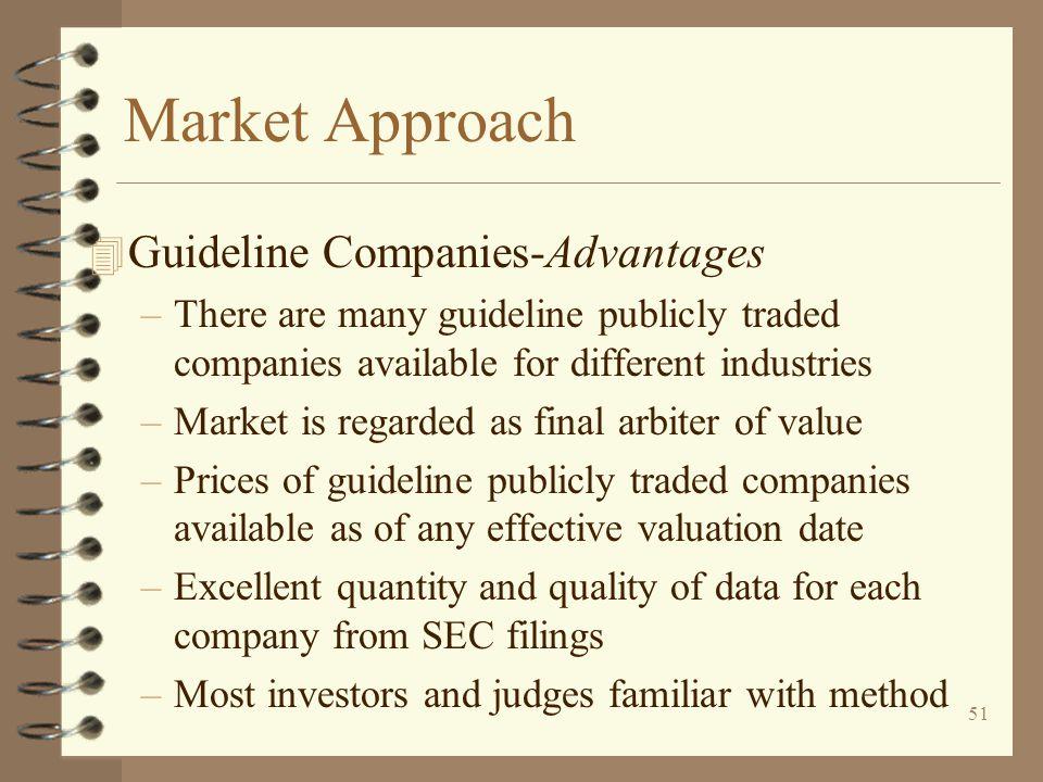 Market Approach Guideline Companies-Advantages