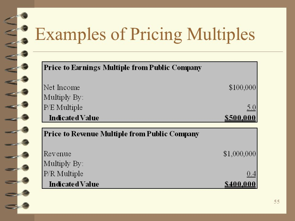 Examples of Pricing Multiples