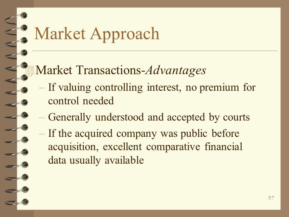 Market Approach Market Transactions-Advantages