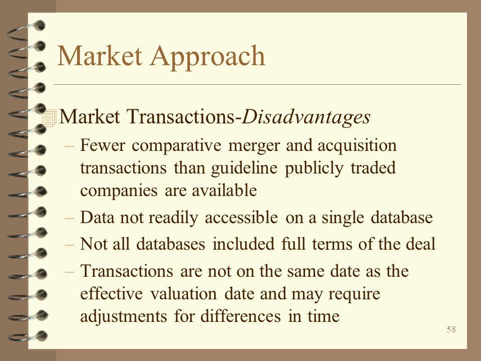 Market Approach Market Transactions-Disadvantages