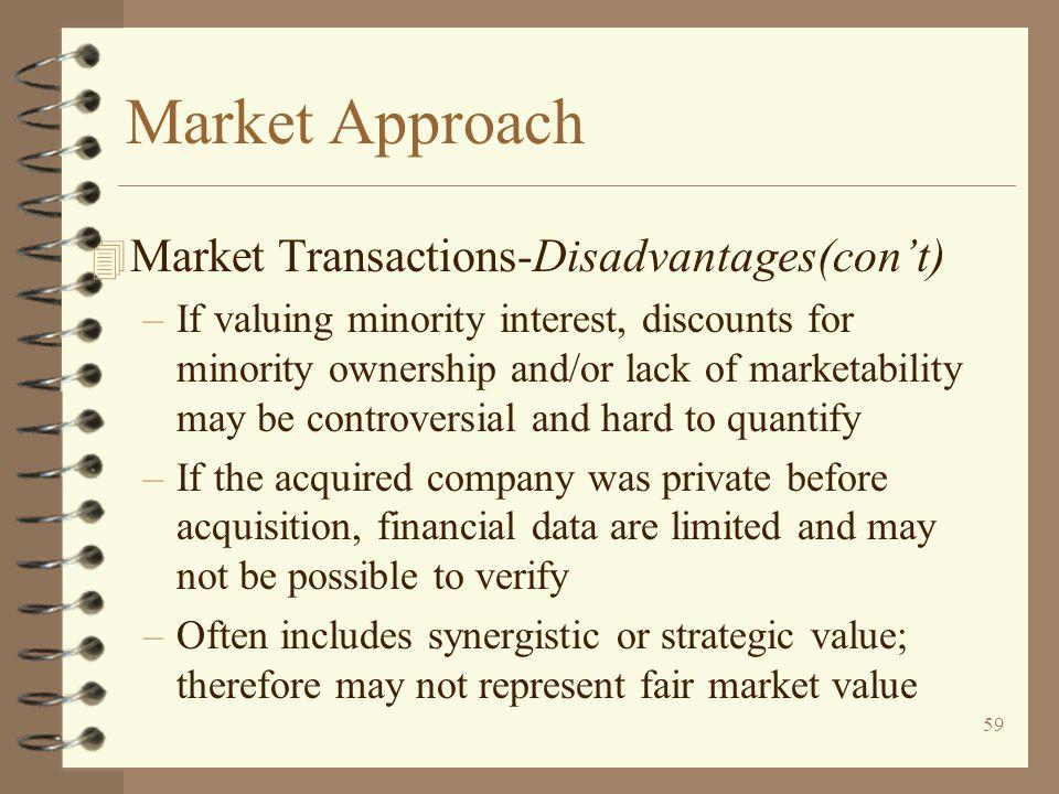 Market Approach Market Transactions-Disadvantages(con't)