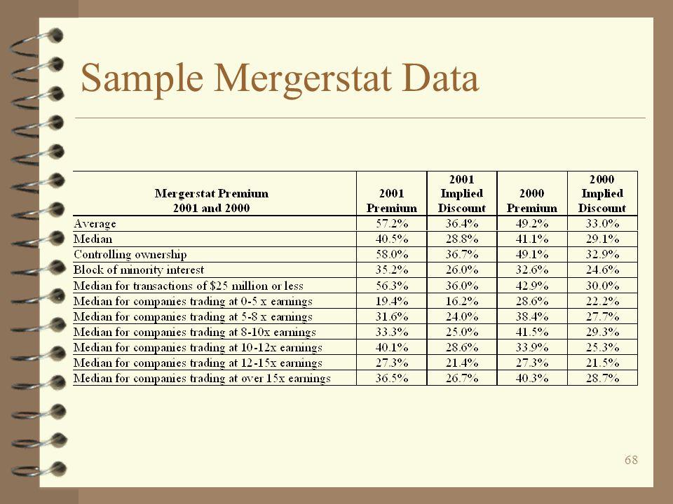 Sample Mergerstat Data