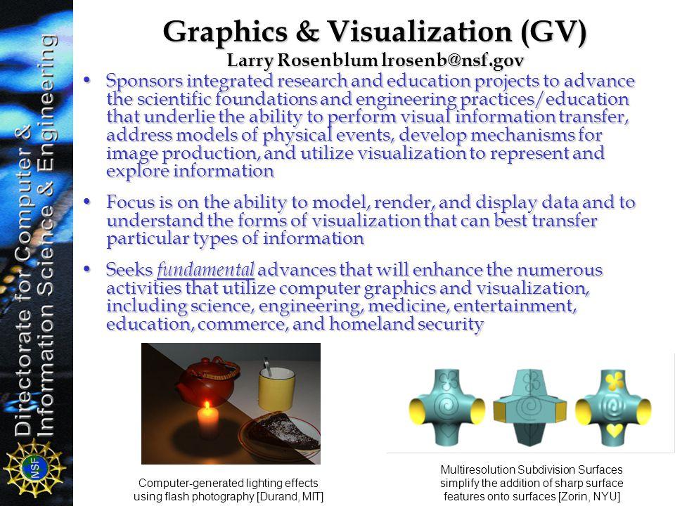 Graphics & Visualization (GV) Larry Rosenblum lrosenb@nsf.gov