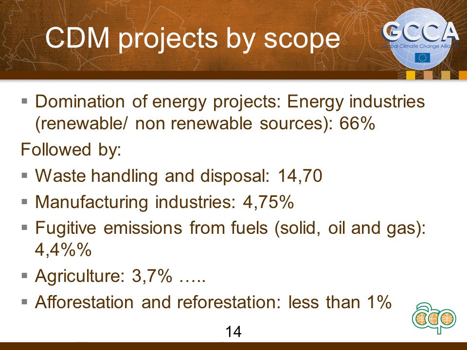 CDM projects by scope Domination of energy projects: Energy industries (renewable/ non renewable sources): 66%