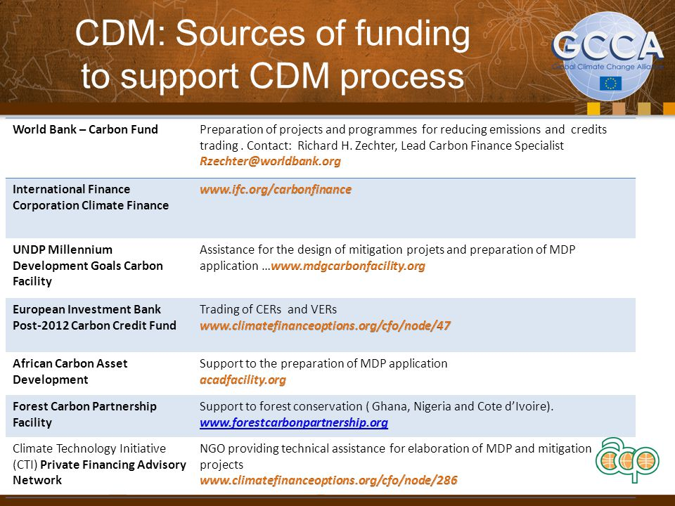 CDM: Sources of funding to support CDM process