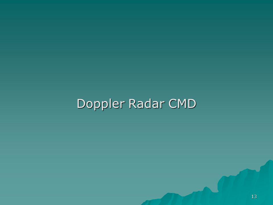 Doppler Radar CMD