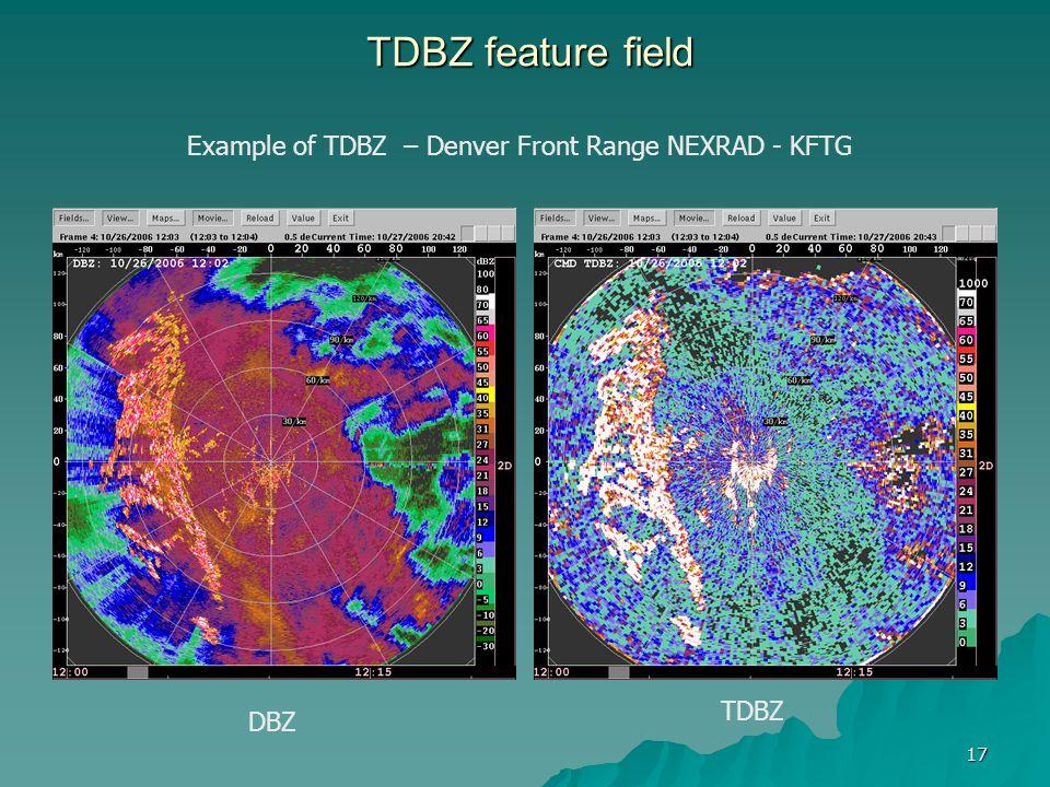 TDBZ feature field Example of TDBZ – Denver Front Range NEXRAD - KFTG