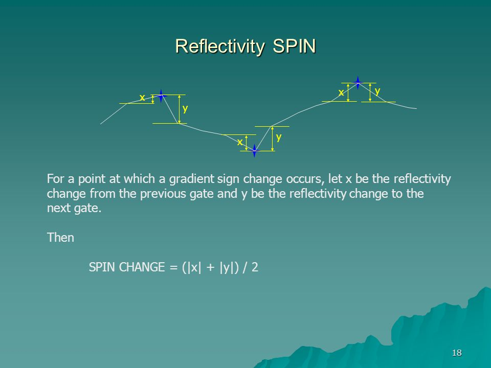 Reflectivity SPIN x. y. For a point at which a gradient sign change occurs, let x be the reflectivity.