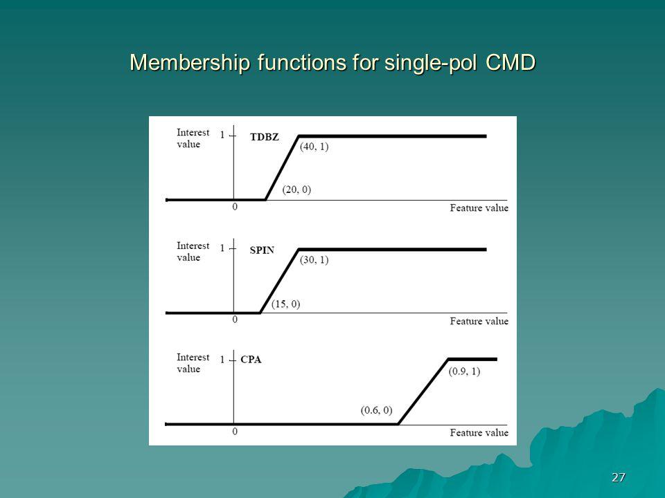 Membership functions for single-pol CMD