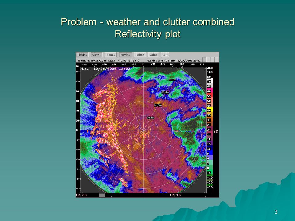 Problem - weather and clutter combined Reflectivity plot