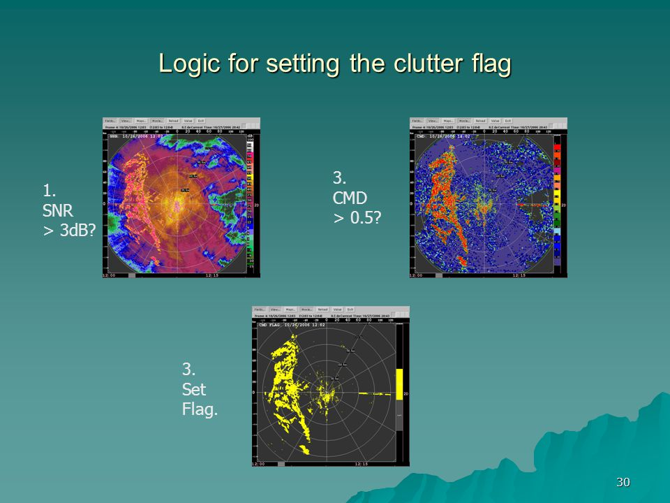 Logic for setting the clutter flag