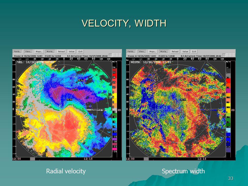 VELOCITY, WIDTH Radial velocity Spectrum width
