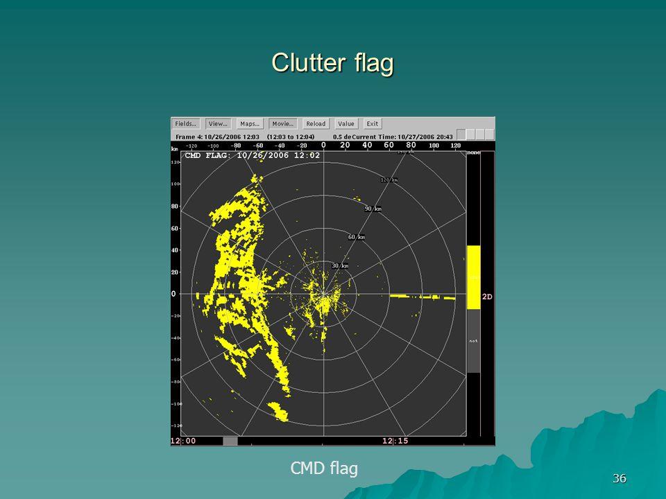 Clutter flag CMD flag