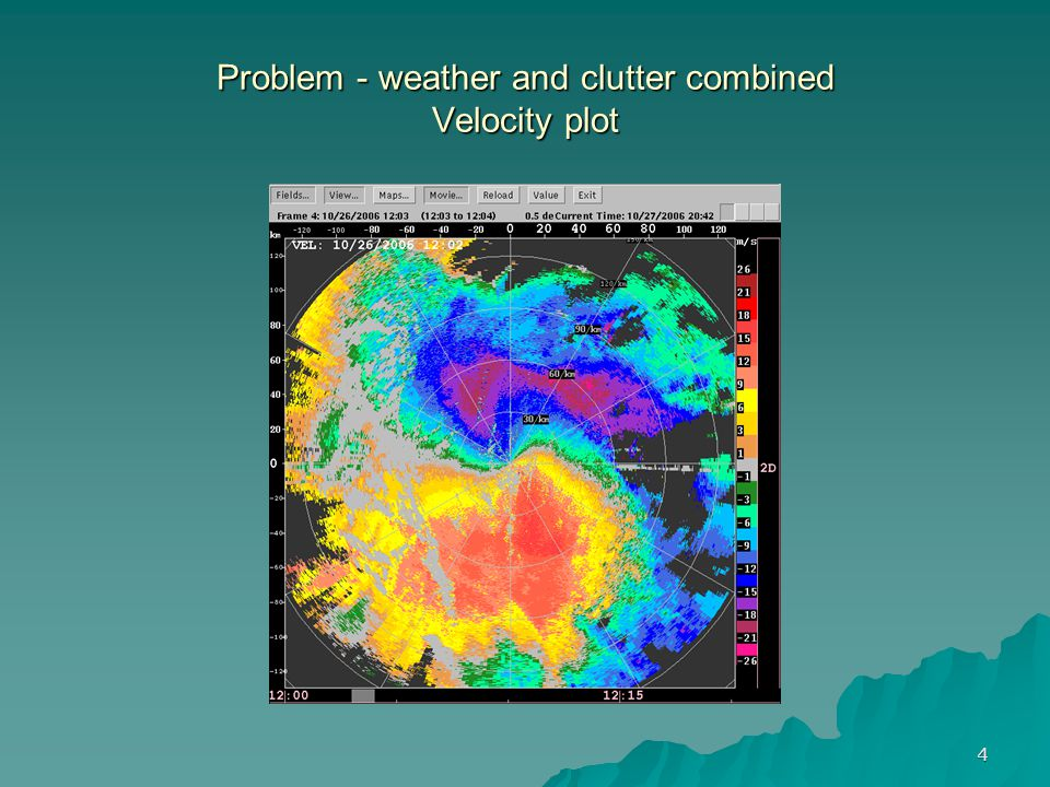 Problem - weather and clutter combined Velocity plot