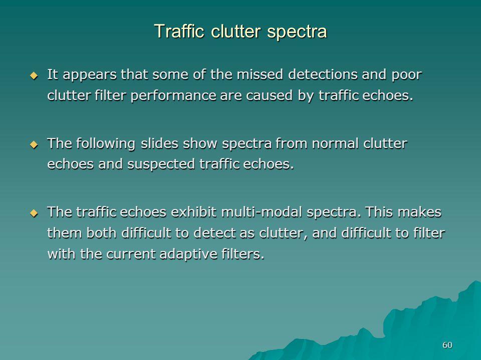 Traffic clutter spectra