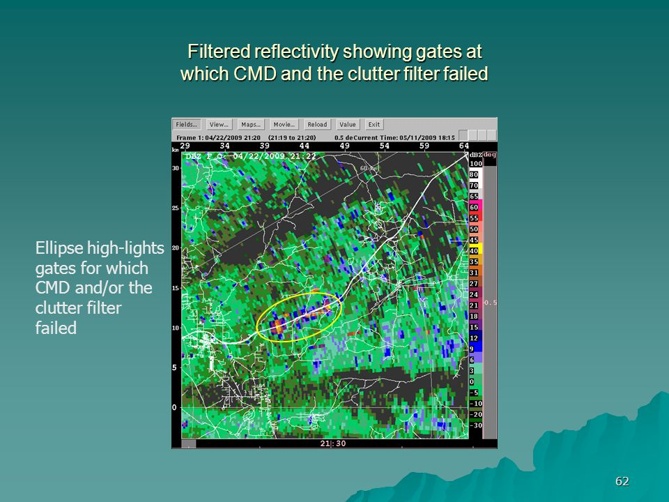 Filtered reflectivity showing gates at which CMD and the clutter filter failed