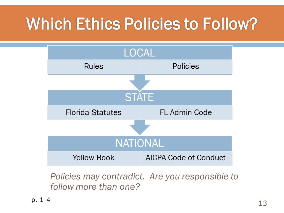 Which Ethics Policies to Follow