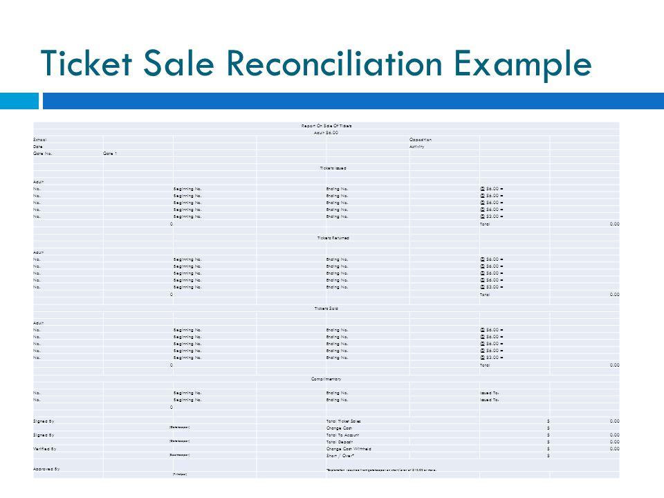 Ticket Sale Reconciliation Example