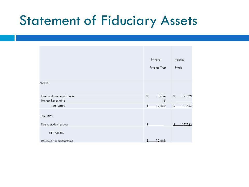 Statement of Fiduciary Assets