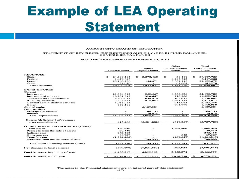 Example of LEA Operating Statement