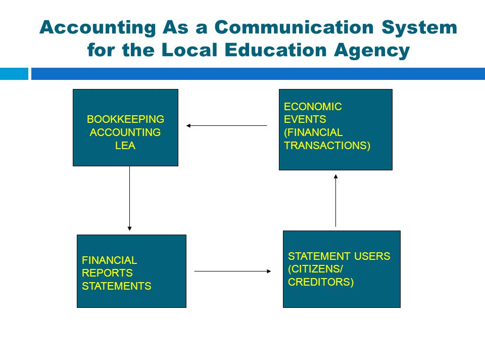 Accounting As a Communication System for the Local Education Agency